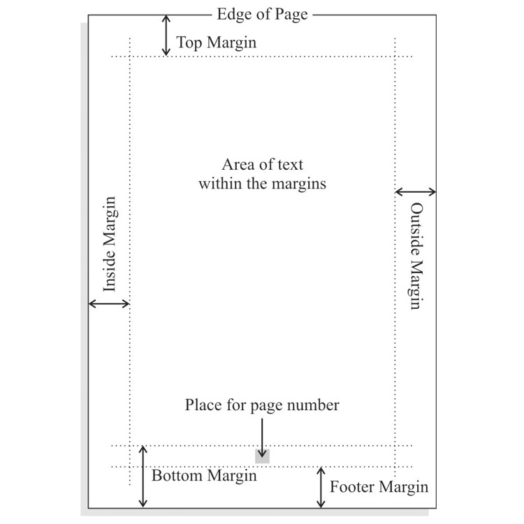 Page Margin Guide